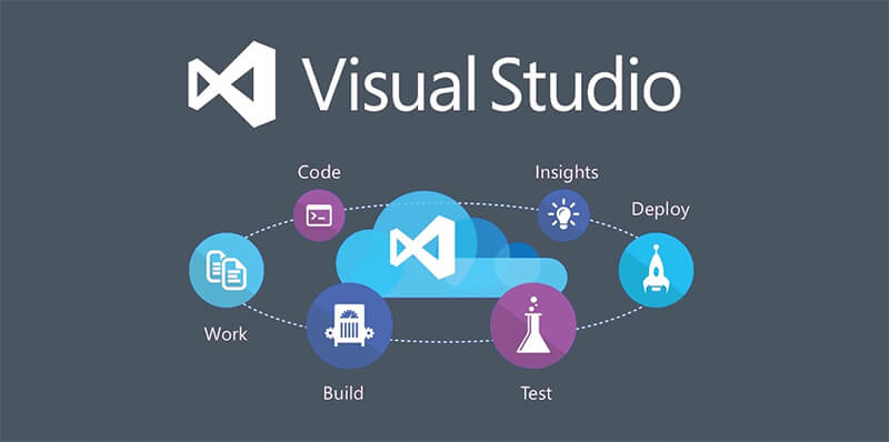 post cover microsoft visual studio | DEEP LEARNING ( AI ) FOR BEGINNERS AND CODERS | MULTIPLEWORDS BY PROGRAMMERS